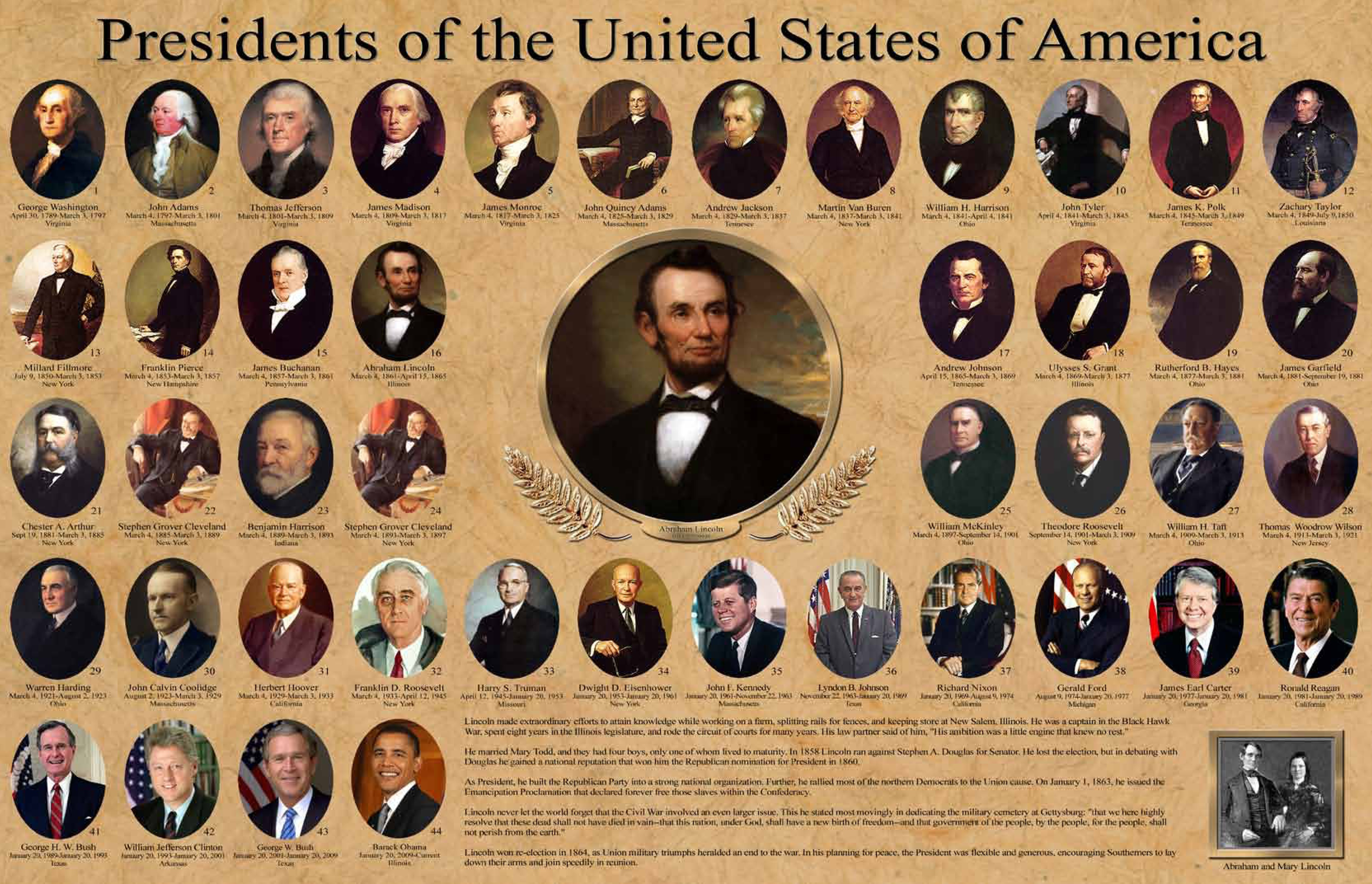 united states president list in order size269.8KB