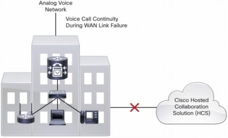 what is cisco webex service size38.8KB