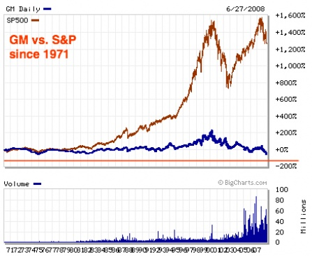 yahoo finance search stock quotes cyccp